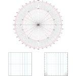 kołowy układ współrzędnych