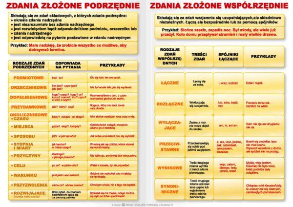 składnia - plansze edukacyjne z języka polskiego
