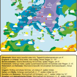 tablice dynamiczne z języka niemieckiego