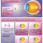 Fizyka wersus-nauka (2)
