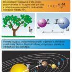Fizyka wersus-nauka (4)