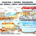Odnawialne źródła energii wersus-nauka.pl (1)
