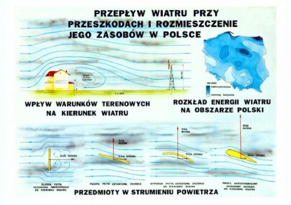 Odnawialne źródła energii wersus-nauka.pl (10)