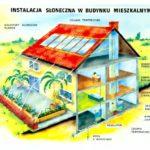 Odnawialne źródła energii wersus-nauka.pl (11)