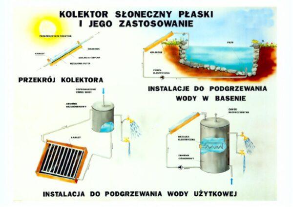 Odnawialne źródła energii wersus-nauka.pl (12)