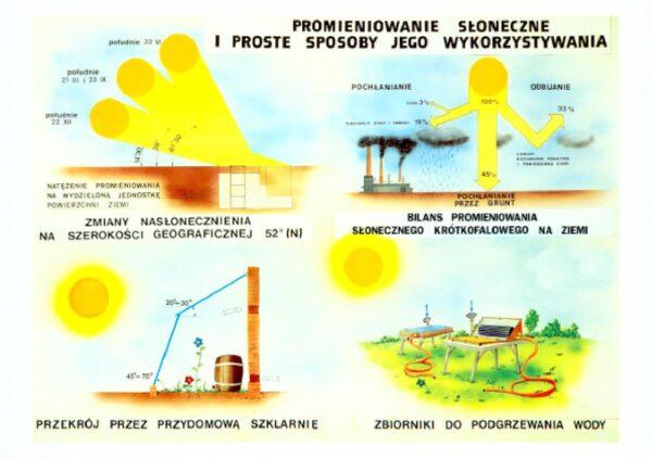 Odnawialne źródła energii wersus-nauka.pl (13)