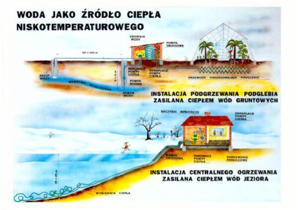 Odnawialne źródła energii wersus-nauka.pl (2)
