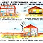 Odnawialne źródła energii wersus-nauka.pl (3)