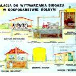 Odnawialne źródła energii wersus-nauka.pl (5)