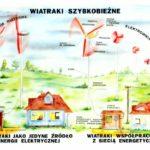 Odnawialne źródła energii wersus-nauka.pl (8)