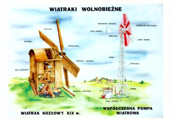 Odnawialne źródła energii wersus-nauka.pl (9)