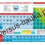 chemia wersus-nauka (13)