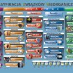 chemia wersus-nauka (3)