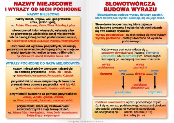 ortografia - plansze edukacyjne z języka polskiego