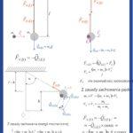 02_DYNAMIKA_Zasada zchowania pędu i energii mechanicznej